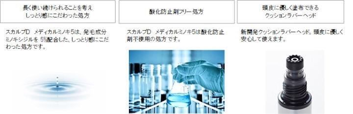 スカルプD メディカルミノキ5の特徴