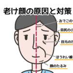 老け顔の原因と対策